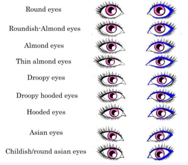 eye-shape-eyeliner