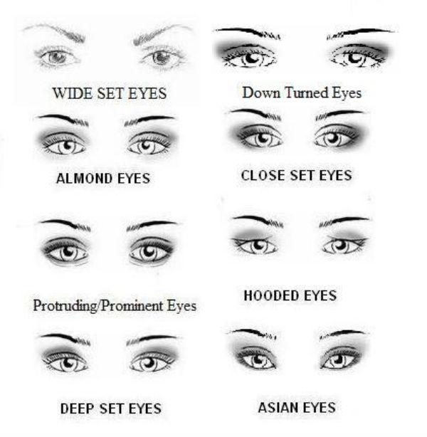 eye-shape-shades
